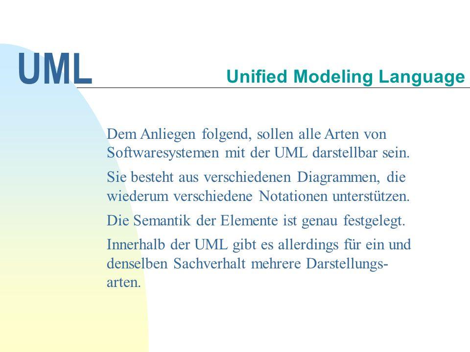 UML Dem Anliegen folgend, sollen alle Arten von Softwaresystemen mit der UML darstellbar sein.