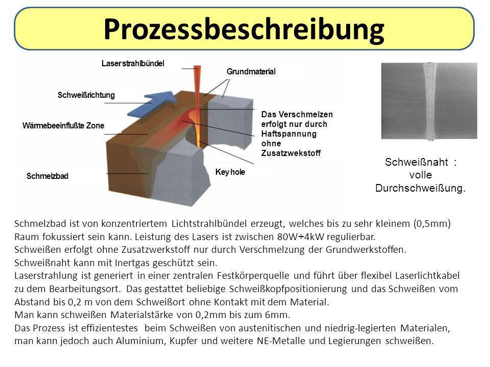 Prozessbeschreibung Schmelzbad ist von konzentriertem Lichtstrahlbündel erzeugt, welches bis zu sehr kleinem (0,5mm) Raum fokussiert sein kann.
