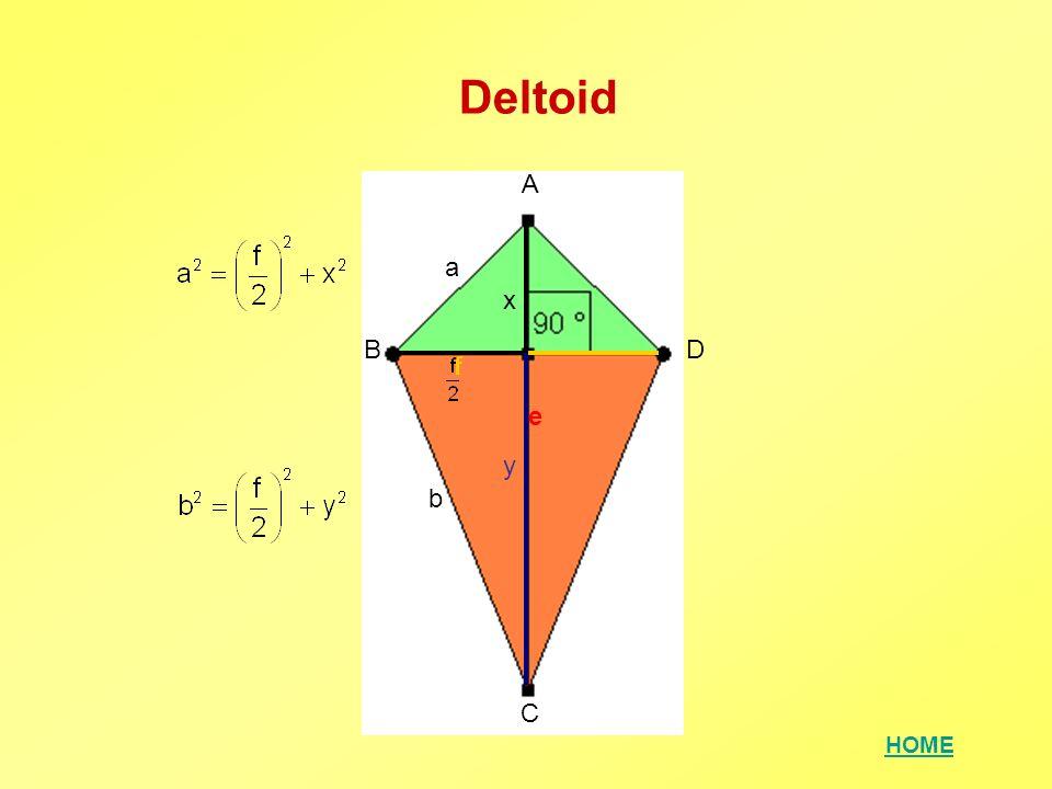 HOME Deltoid A B C D e f a x y b