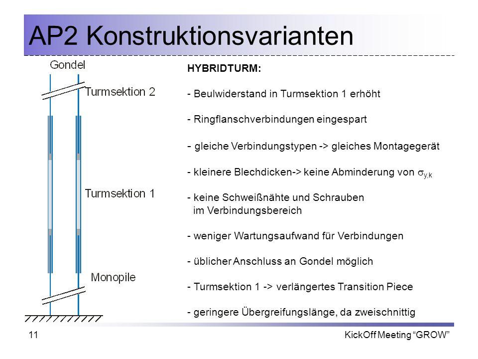 KickOff Meeting GROW11 AP2 Konstruktionsvarianten HYBRIDTURM: - Beulwiderstand in Turmsektion 1 erhöht - Ringflanschverbindungen eingespart - gleiche