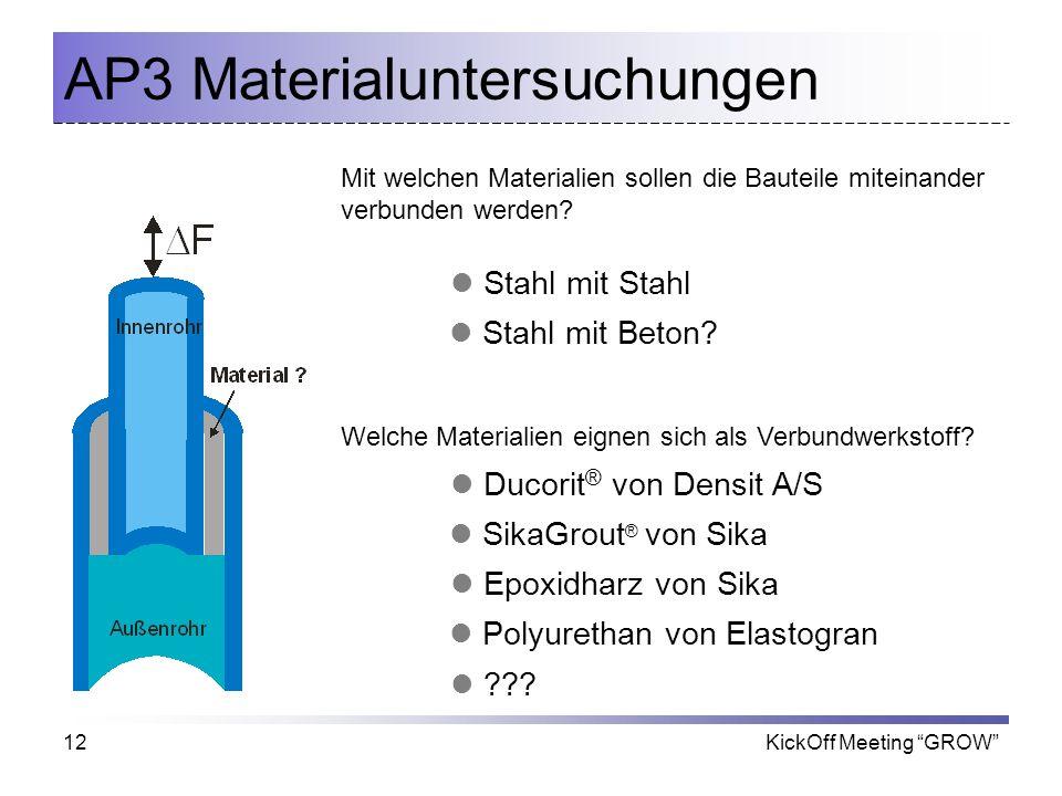 KickOff Meeting GROW12 AP3 Materialuntersuchungen Welche Materialien eignen sich als Verbundwerkstoff? Ducorit ® von Densit A/S SikaGrout ® von Sika P