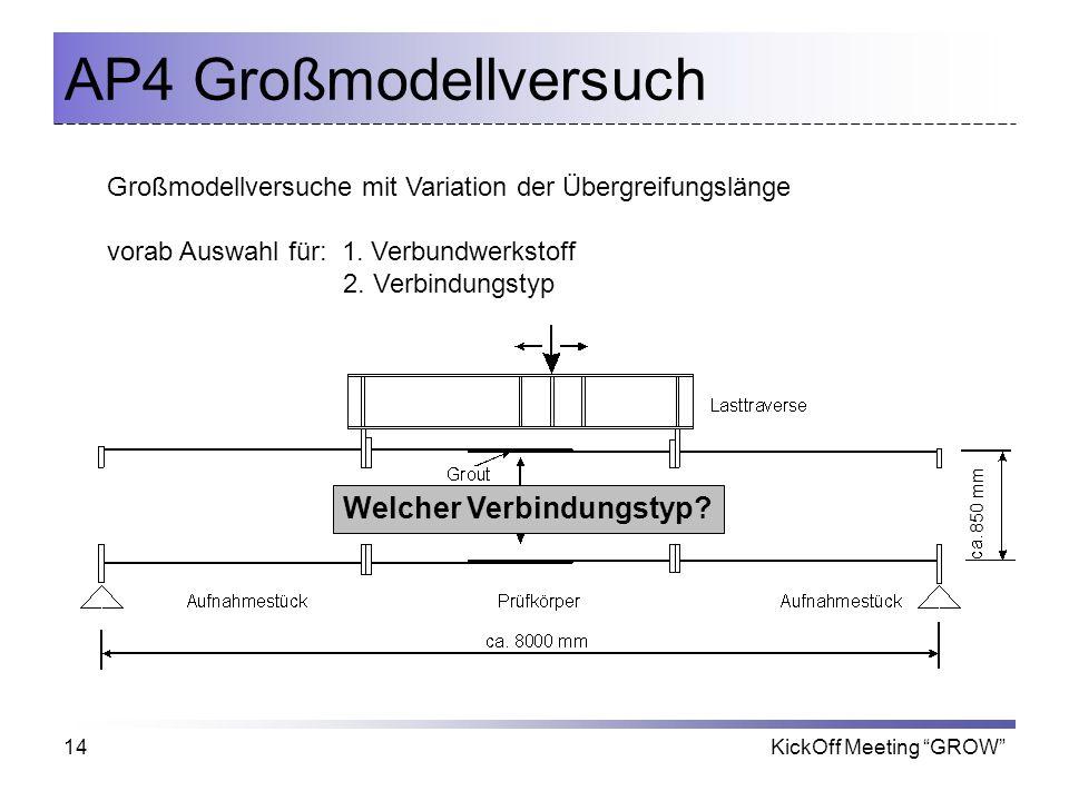 KickOff Meeting GROW14 AP4 Großmodellversuch 850 mm Welcher Verbindungstyp? Großmodellversuche mit Variation der Übergreifungslänge vorab Auswahl für: