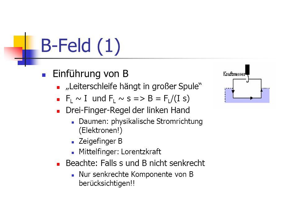 B-Feld (1) Einführung von B Leiterschleife hängt in großer Spule F L ~ I und F L ~ s => B = F L /(I s) Drei-Finger-Regel der linken Hand Daumen: physi
