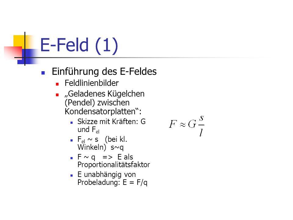 E-Feld (1) Einführung des E-Feldes Feldlinienbilder Geladenes Kügelchen (Pendel) zwischen Kondensatorplatten: Skizze mit Kräften: G und F el F el ~ s
