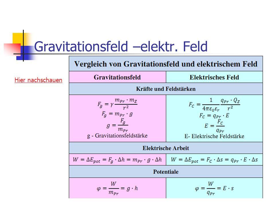 Gravitationsfeld –elektr. Feld Hier nachschauen