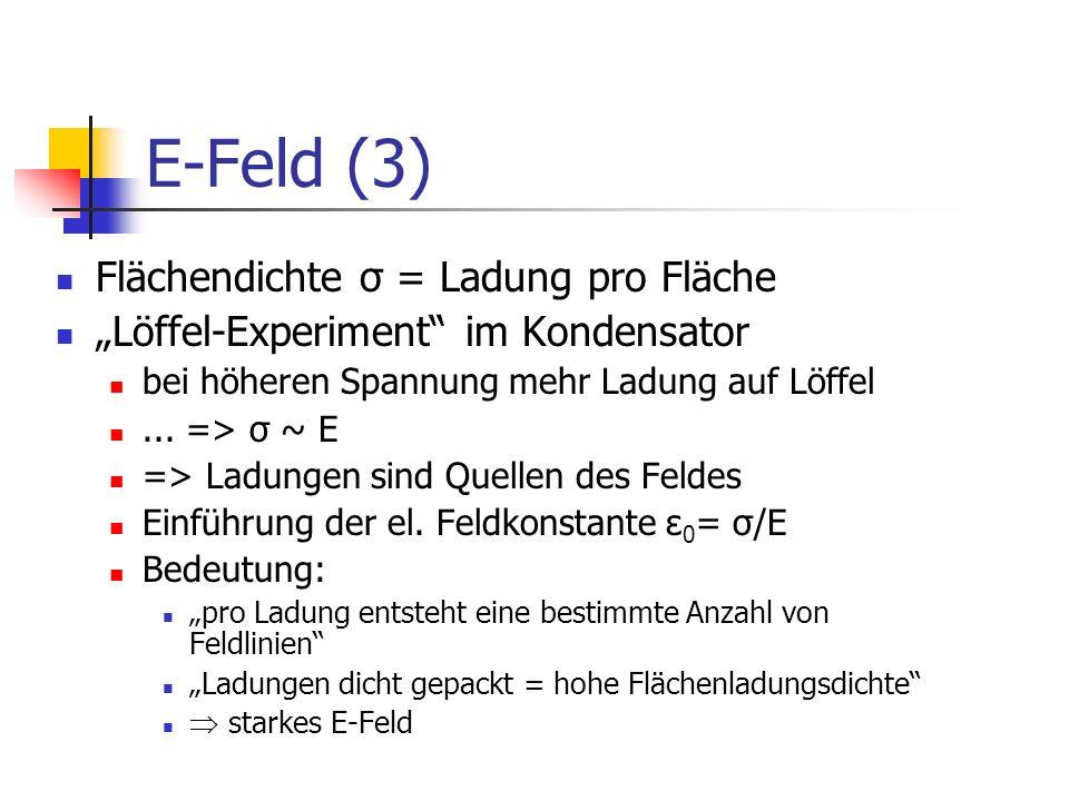 E-Feld (3) Flächendichte σ = Ladung pro Fläche Löffel-Experiment im Kondensator bei höheren Spannung mehr Ladung auf Löffel... => σ ~ E => Ladungen si