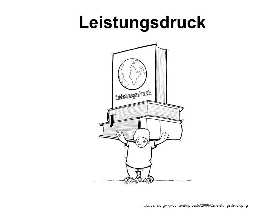Literaturangaben http://www.wissenstransfer-blog.de/training-e-learning/lernen-macht-glucklich.html http://www.medizininfo.de/kopfundSeele/angst/koerpersymptome.shtml www.fsg-marbach.de/fileadmin/eltern/Schluangst-Vollmer.pdf http://homepage.univie.ac.at/tamara.katschig/sheft/14%/20Hanisch_Artikel.pdf