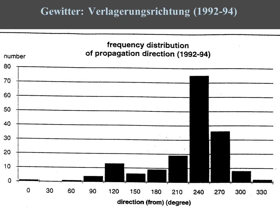 21 Gewitter: Verlagerungsrichtung (1992-94)