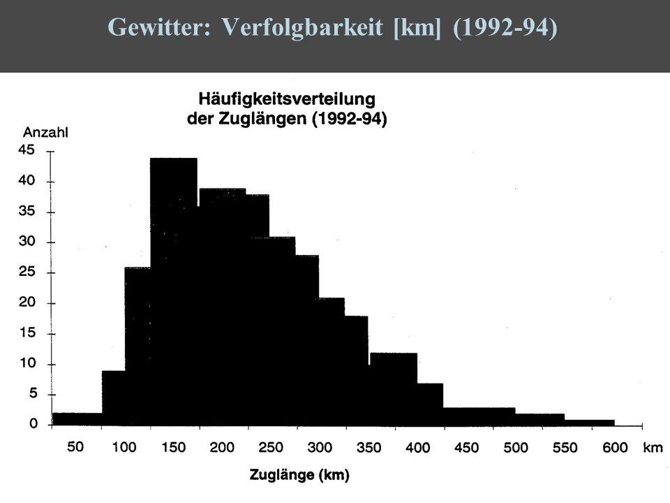 24 Gewitter: Verfolgbarkeit [km] (1992-94)