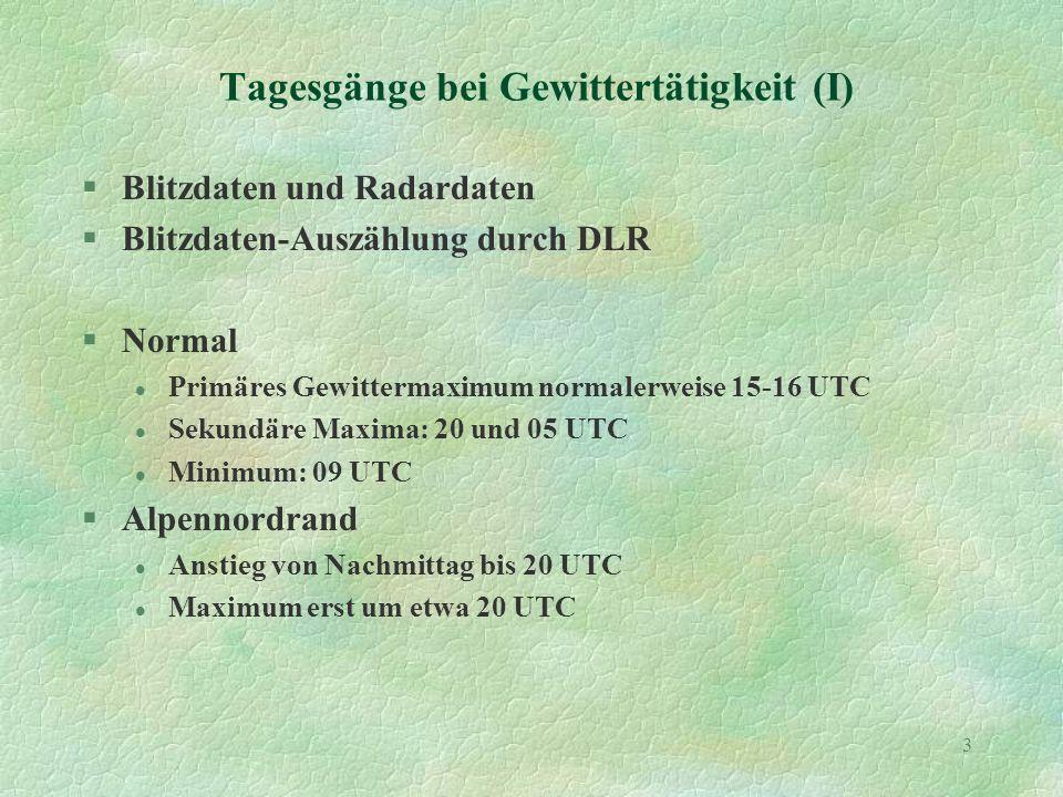 3 Tagesgänge bei Gewittertätigkeit (I) §Blitzdaten und Radardaten §Blitzdaten-Auszählung durch DLR §Normal l Primäres Gewittermaximum normalerweise 15-16 UTC l Sekundäre Maxima: 20 und 05 UTC l Minimum: 09 UTC §Alpennordrand l Anstieg von Nachmittag bis 20 UTC l Maximum erst um etwa 20 UTC
