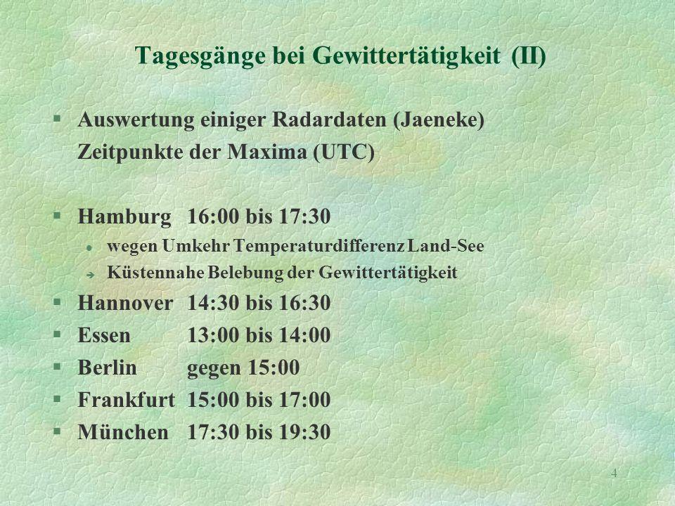 4 Tagesgänge bei Gewittertätigkeit (II) §Auswertung einiger Radardaten (Jaeneke) Zeitpunkte der Maxima (UTC) §Hamburg16:00 bis 17:30 l wegen Umkehr Temperaturdifferenz Land-See è Küstennahe Belebung der Gewittertätigkeit §Hannover14:30 bis 16:30 §Essen 13:00 bis 14:00 §Berlin gegen 15:00 §Frankfurt15:00 bis 17:00 §München17:30 bis 19:30