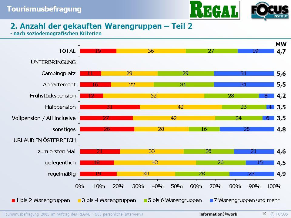 information @ work Tourismusbefragung © FOCUS Tourismusbefragung 2005 im Auftrag des REGAL – 500 persönliche Interviews 10 2. Anzahl der gekauften War