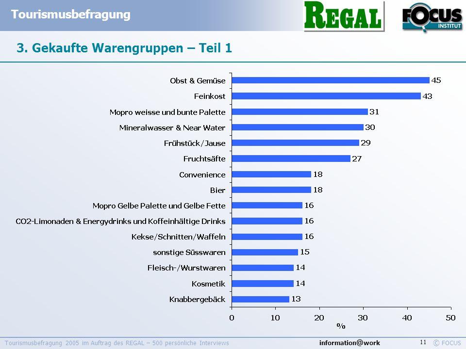 information @ work Tourismusbefragung © FOCUS Tourismusbefragung 2005 im Auftrag des REGAL – 500 persönliche Interviews 11 3. Gekaufte Warengruppen –