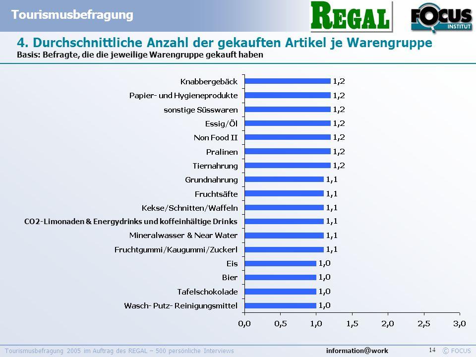information @ work Tourismusbefragung © FOCUS Tourismusbefragung 2005 im Auftrag des REGAL – 500 persönliche Interviews 14 4. Durchschnittliche Anzahl