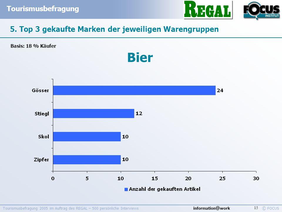 information @ work Tourismusbefragung © FOCUS Tourismusbefragung 2005 im Auftrag des REGAL – 500 persönliche Interviews 15 5. Top 3 gekaufte Marken de