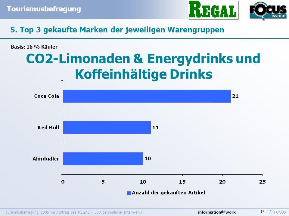 information @ work Tourismusbefragung © FOCUS Tourismusbefragung 2005 im Auftrag des REGAL – 500 persönliche Interviews 16 5. Top 3 gekaufte Marken de