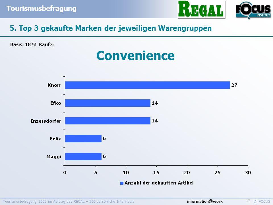 information @ work Tourismusbefragung © FOCUS Tourismusbefragung 2005 im Auftrag des REGAL – 500 persönliche Interviews 17 5. Top 3 gekaufte Marken de