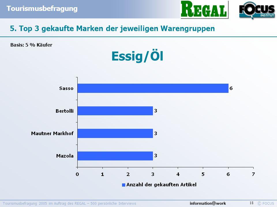 information @ work Tourismusbefragung © FOCUS Tourismusbefragung 2005 im Auftrag des REGAL – 500 persönliche Interviews 18 5. Top 3 gekaufte Marken de