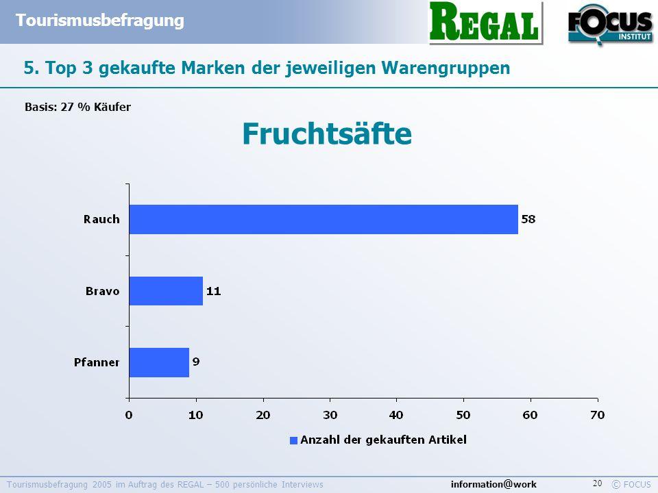 information @ work Tourismusbefragung © FOCUS Tourismusbefragung 2005 im Auftrag des REGAL – 500 persönliche Interviews 20 5. Top 3 gekaufte Marken de