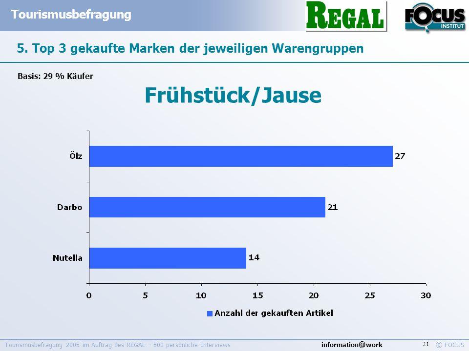 information @ work Tourismusbefragung © FOCUS Tourismusbefragung 2005 im Auftrag des REGAL – 500 persönliche Interviews 21 5. Top 3 gekaufte Marken de