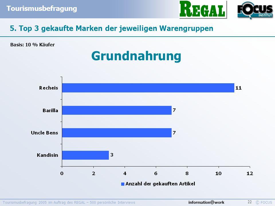 information @ work Tourismusbefragung © FOCUS Tourismusbefragung 2005 im Auftrag des REGAL – 500 persönliche Interviews 22 5. Top 3 gekaufte Marken de