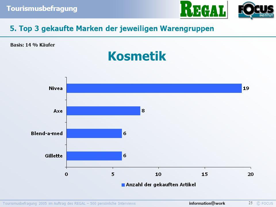 information @ work Tourismusbefragung © FOCUS Tourismusbefragung 2005 im Auftrag des REGAL – 500 persönliche Interviews 25 5. Top 3 gekaufte Marken de