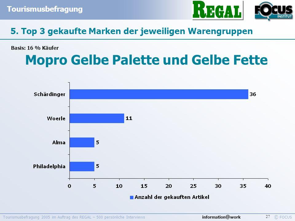 information @ work Tourismusbefragung © FOCUS Tourismusbefragung 2005 im Auftrag des REGAL – 500 persönliche Interviews 27 5. Top 3 gekaufte Marken de