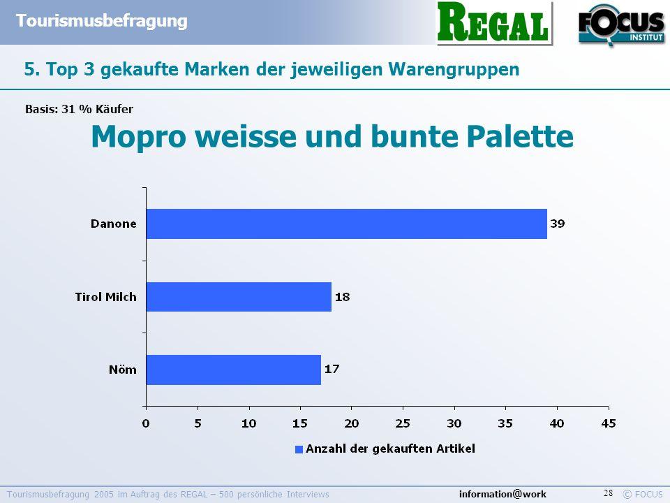 information @ work Tourismusbefragung © FOCUS Tourismusbefragung 2005 im Auftrag des REGAL – 500 persönliche Interviews 28 5. Top 3 gekaufte Marken de