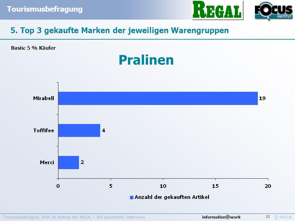 information @ work Tourismusbefragung © FOCUS Tourismusbefragung 2005 im Auftrag des REGAL – 500 persönliche Interviews 31 5. Top 3 gekaufte Marken de