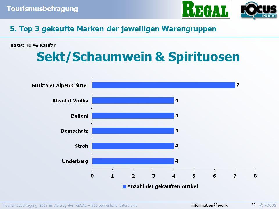 information @ work Tourismusbefragung © FOCUS Tourismusbefragung 2005 im Auftrag des REGAL – 500 persönliche Interviews 32 5. Top 3 gekaufte Marken de
