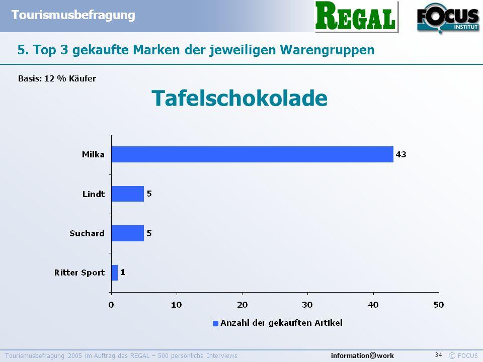 information @ work Tourismusbefragung © FOCUS Tourismusbefragung 2005 im Auftrag des REGAL – 500 persönliche Interviews 34 5. Top 3 gekaufte Marken de