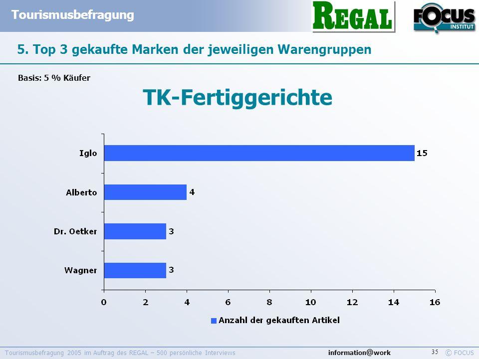 information @ work Tourismusbefragung © FOCUS Tourismusbefragung 2005 im Auftrag des REGAL – 500 persönliche Interviews 35 5. Top 3 gekaufte Marken de