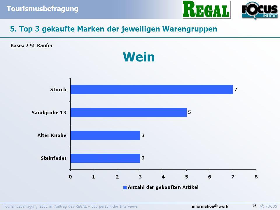 information @ work Tourismusbefragung © FOCUS Tourismusbefragung 2005 im Auftrag des REGAL – 500 persönliche Interviews 36 5. Top 3 gekaufte Marken de