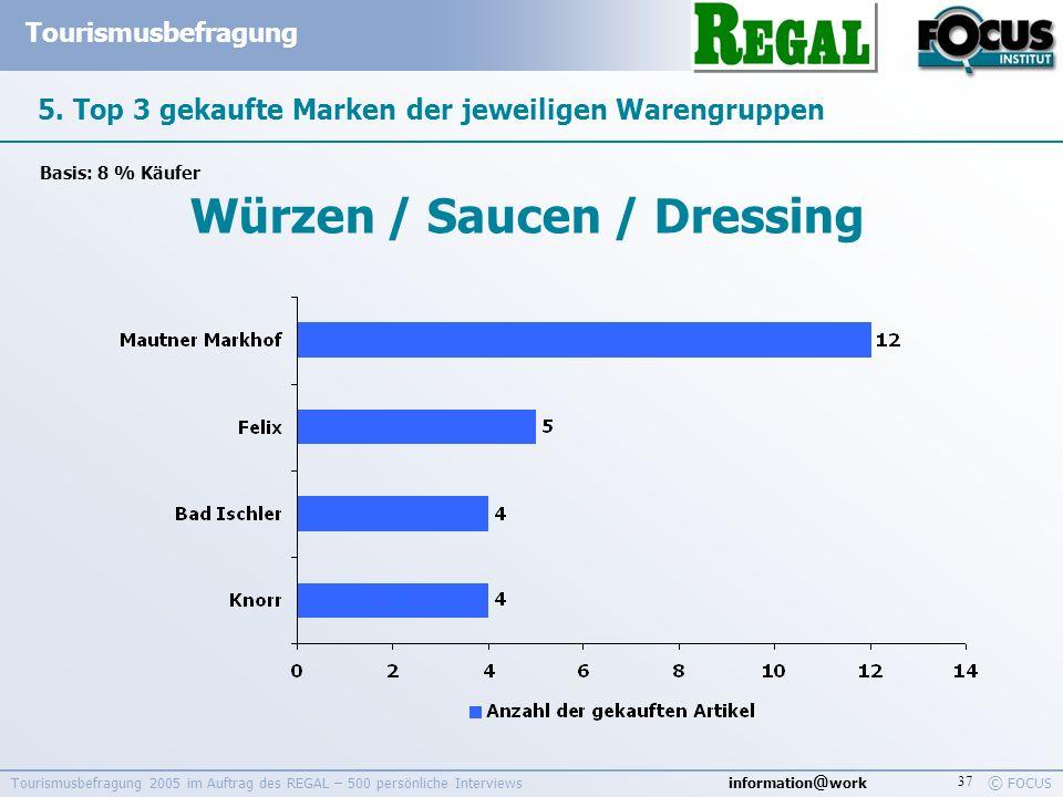 information @ work Tourismusbefragung © FOCUS Tourismusbefragung 2005 im Auftrag des REGAL – 500 persönliche Interviews 37 5. Top 3 gekaufte Marken de