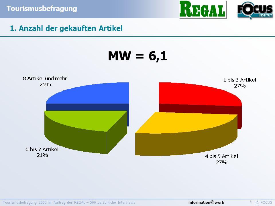 information @ work Tourismusbefragung © FOCUS Tourismusbefragung 2005 im Auftrag des REGAL – 500 persönliche Interviews 5 1. Anzahl der gekauften Arti