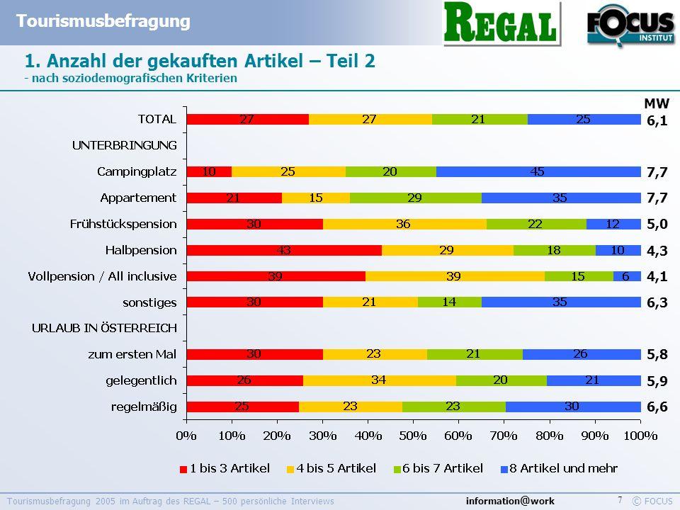 information @ work Tourismusbefragung © FOCUS Tourismusbefragung 2005 im Auftrag des REGAL – 500 persönliche Interviews 7 1. Anzahl der gekauften Arti