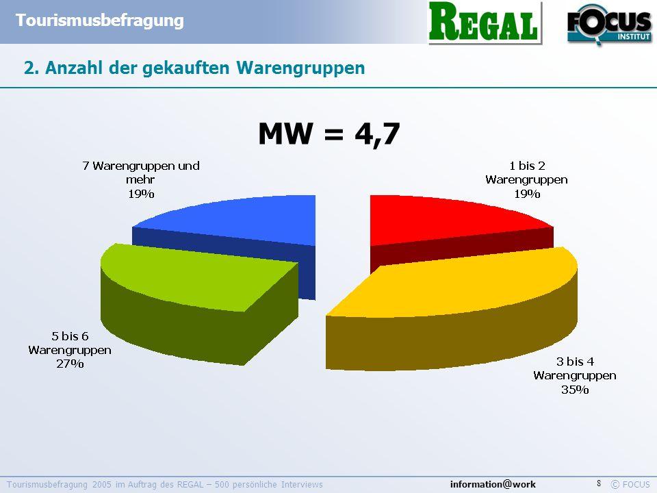 information @ work Tourismusbefragung © FOCUS Tourismusbefragung 2005 im Auftrag des REGAL – 500 persönliche Interviews 19 5.