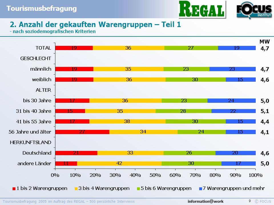 information @ work Tourismusbefragung © FOCUS Tourismusbefragung 2005 im Auftrag des REGAL – 500 persönliche Interviews 20 5.