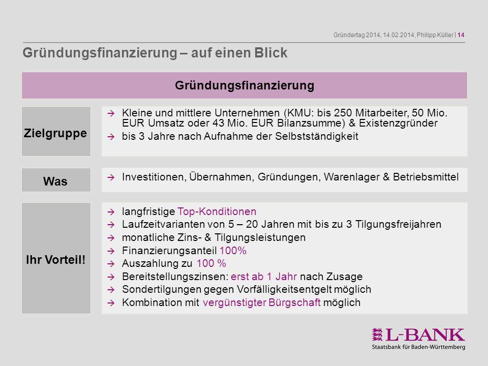 Gründertag 2014, 14.02.2014, Philipp Küller | 14 Zielgruppe Was Ihr Vorteil! Gründungsfinanzierung Investitionen, Übernahmen, Gründungen, Warenlager &