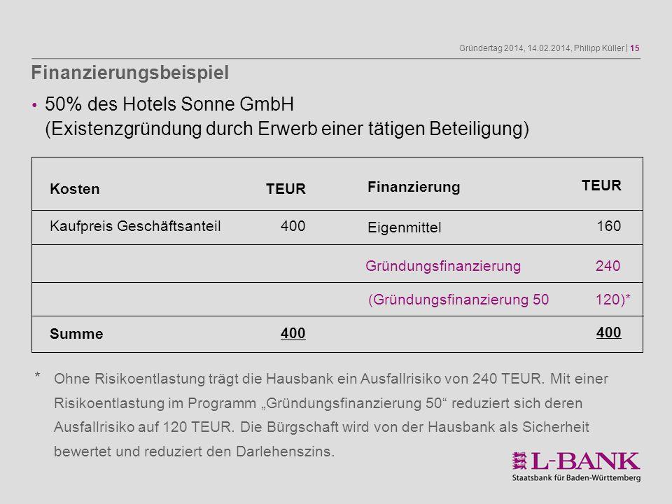 Gründertag 2014, 14.02.2014, Philipp Küller | 15 TEUR 160 400 50% des Hotels Sonne GmbH (Existenzgründung durch Erwerb einer tätigen Beteiligung) Kost