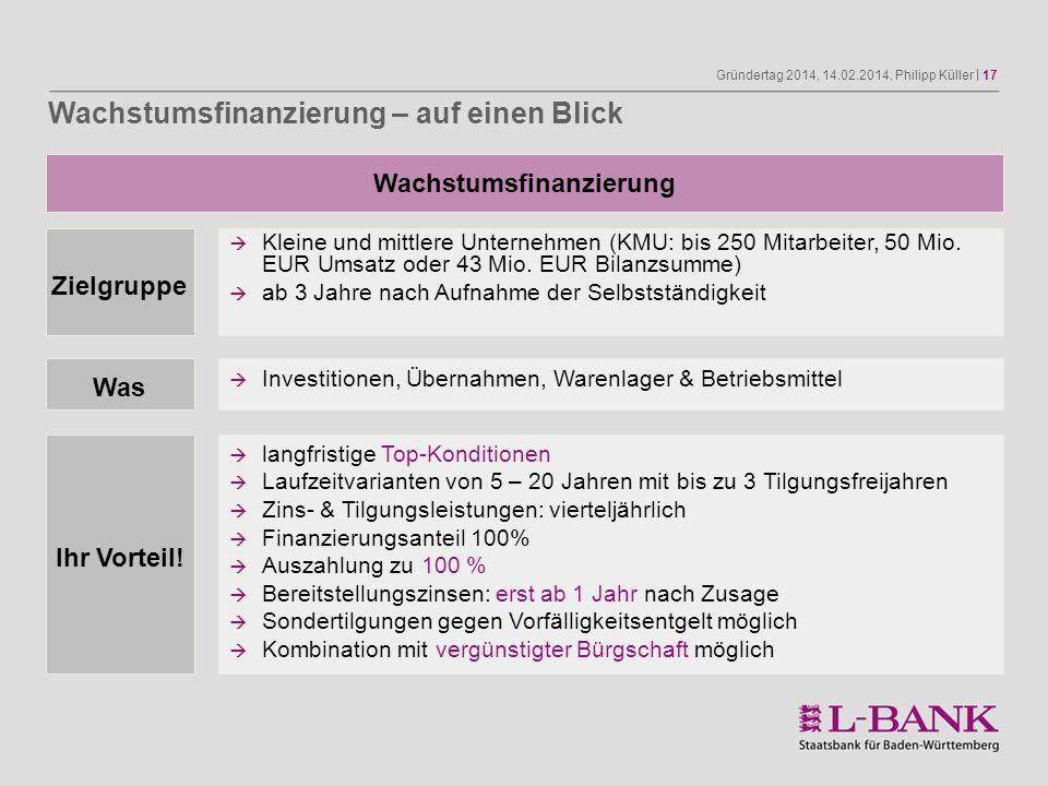 Gründertag 2014, 14.02.2014, Philipp Küller | 17 Zielgruppe Was Ihr Vorteil! Wachstumsfinanzierung Investitionen, Übernahmen, Warenlager & Betriebsmit