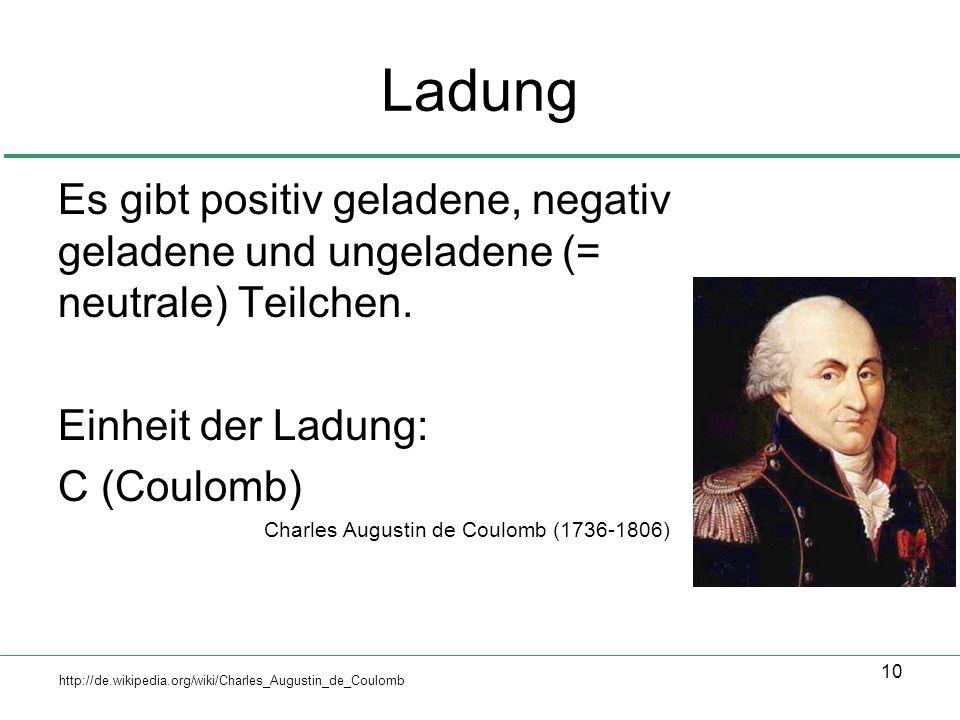 10 Ladung Es gibt positiv geladene, negativ geladene und ungeladene (= neutrale) Teilchen. Einheit der Ladung: C (Coulomb) Charles Augustin de Coulomb