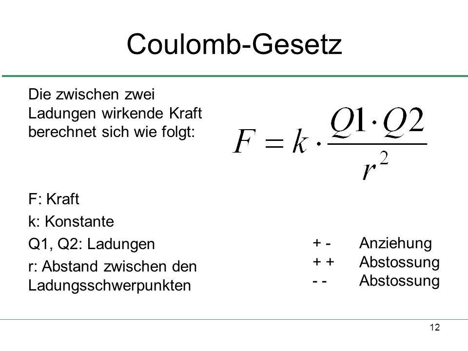 12 Coulomb-Gesetz Die zwischen zwei Ladungen wirkende Kraft berechnet sich wie folgt: F: Kraft k: Konstante Q1, Q2: Ladungen r: Abstand zwischen den Ladungsschwerpunkten + - Anziehung + +Abstossung - - Abstossung
