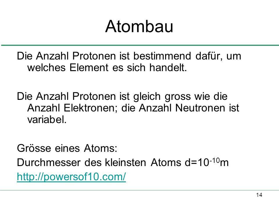 14 Atombau Die Anzahl Protonen ist bestimmend dafür, um welches Element es sich handelt. Die Anzahl Protonen ist gleich gross wie die Anzahl Elektrone