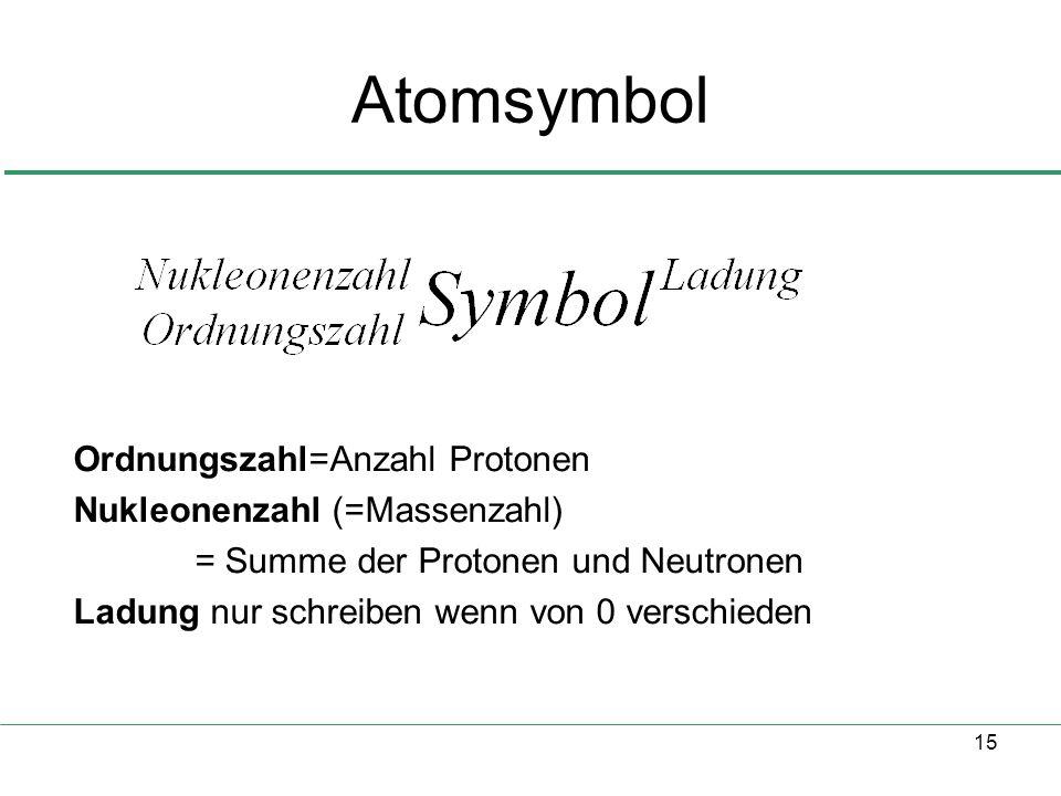 15 Atomsymbol Ordnungszahl=Anzahl Protonen Nukleonenzahl (=Massenzahl) = Summe der Protonen und Neutronen Ladung nur schreiben wenn von 0 verschieden