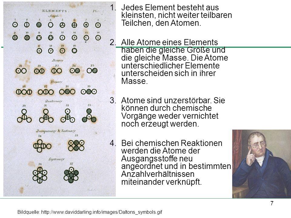 7 Bildquelle: http://www.daviddarling.info/images/Daltons_symbols.gif 1.Jedes Element besteht aus kleinsten, nicht weiter teilbaren Teilchen, den Atom