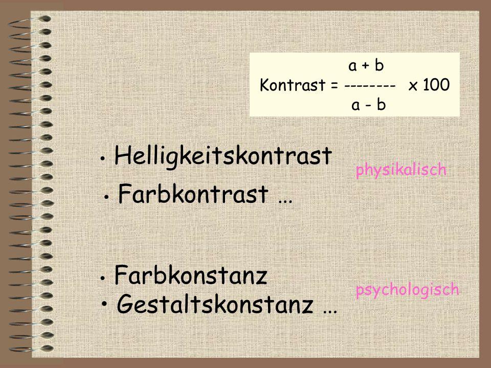 a + b Kontrast = -------- x 100 a - b Helligkeitskontrast Farbkonstanz Gestaltskonstanz … physikalisch psychologisch Farbkontrast …