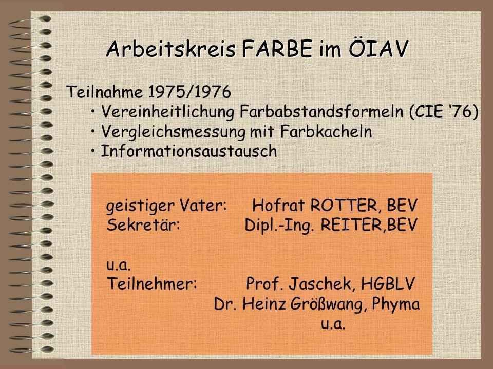 Arbeitskreis FARBE im ÖIAV Arbeitskreis FARBE im ÖIAV Teilnahme 1975/1976 Vereinheitlichung Farbabstandsformeln (CIE 76) Vergleichsmessung mit Farbkac