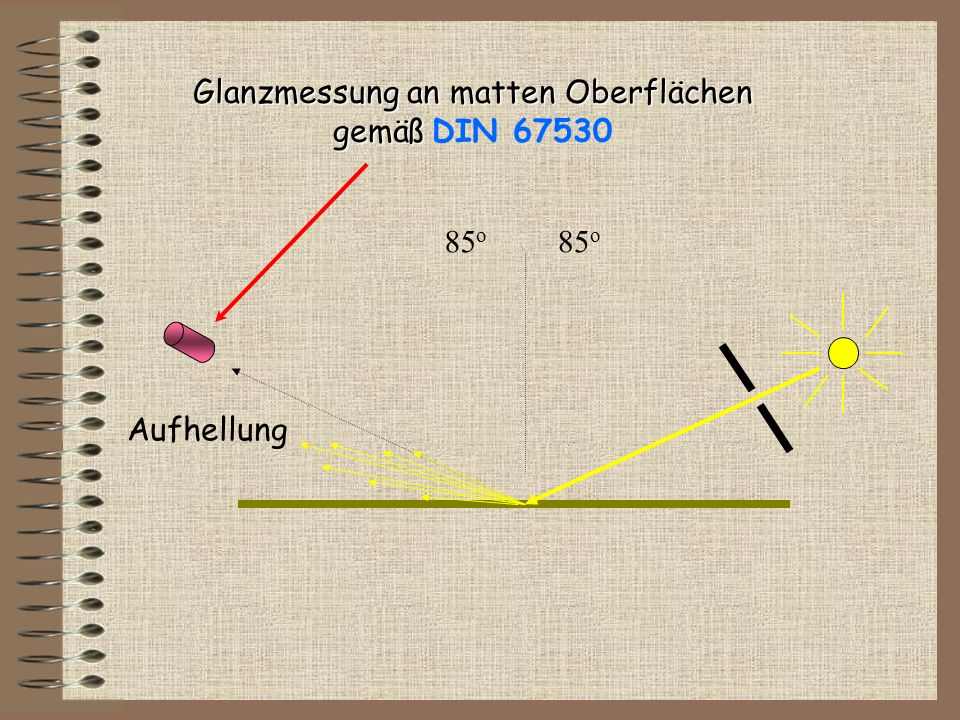 Glanzmessung an matten Oberflächen gemäß gemäß DIN 67530 85 o Aufhellung