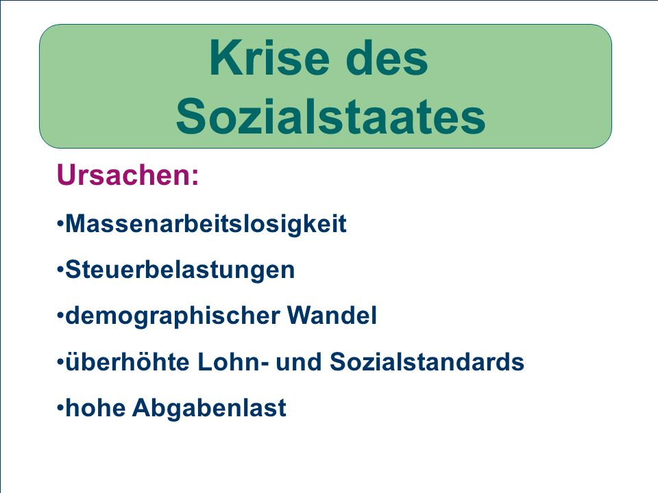 PROBLEMSTELLUNG Definition Sozialstaat Geschichte des Sozialstaat Die Probleme des deutschen Arbeitsmarktes Krise des Sozialstaates Ursachen: Massenar